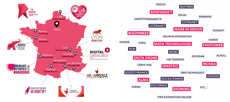 H3C#FrenchTech